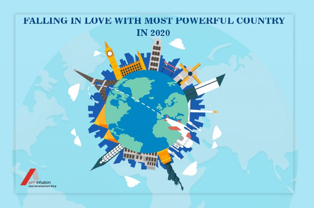 5 Most Powerful Countries